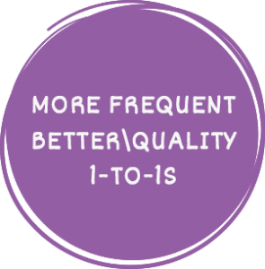 More Frequent betterquality 1-to-1s