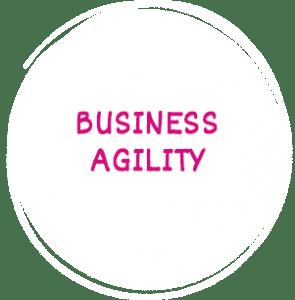 business-agility