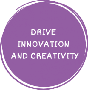 drive innovation and creativity