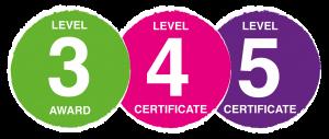 Qualifications Levels