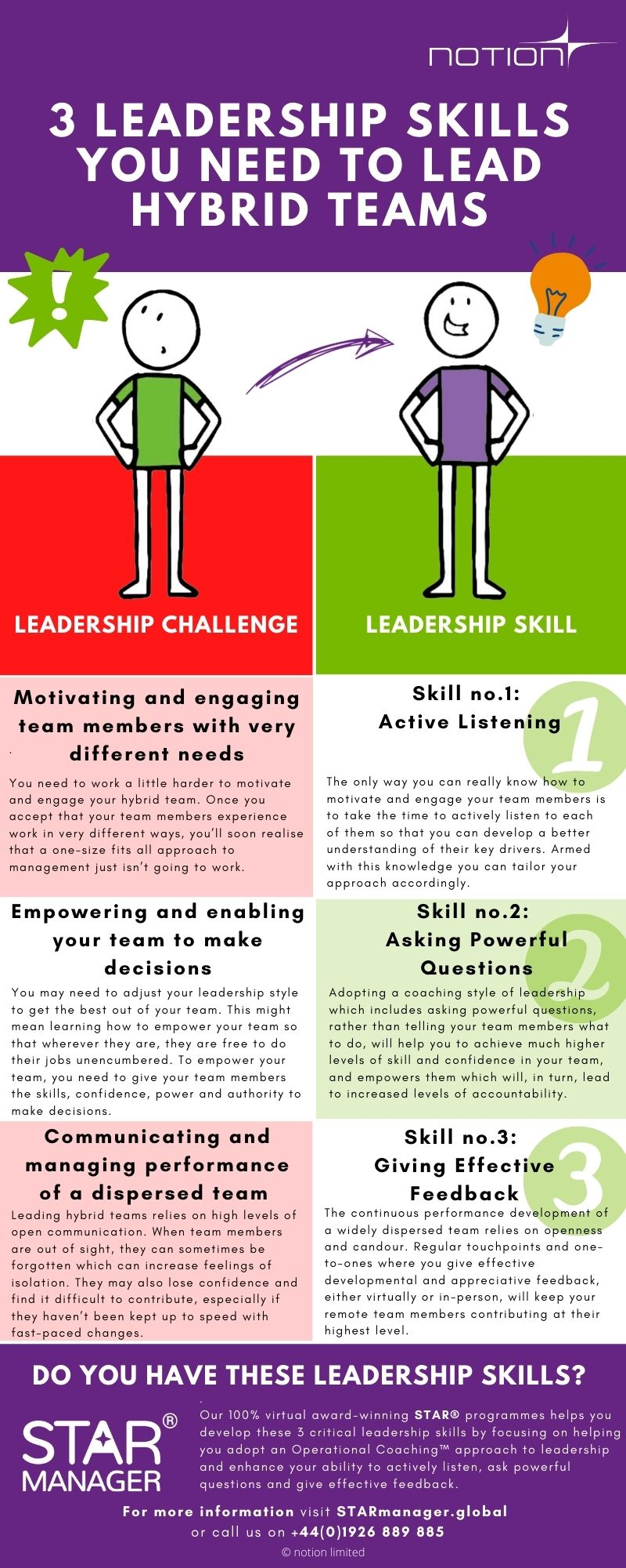 3 Leadership Skills You Need to Lead Hybrid Teams