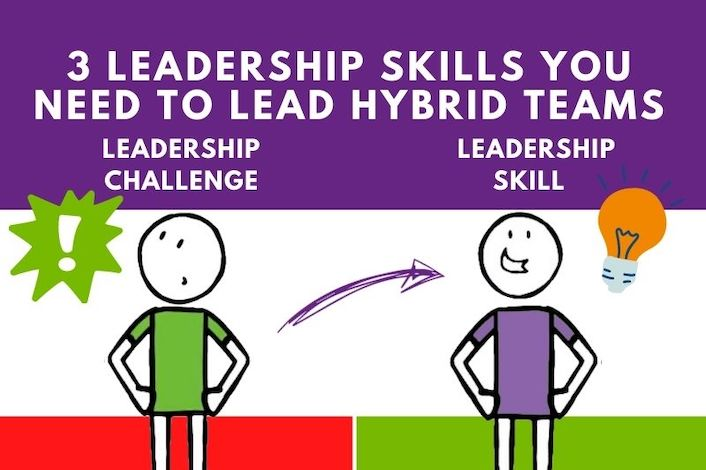 Infographic – 3 Leadership Skills You Need to Lead Hybrid Teams