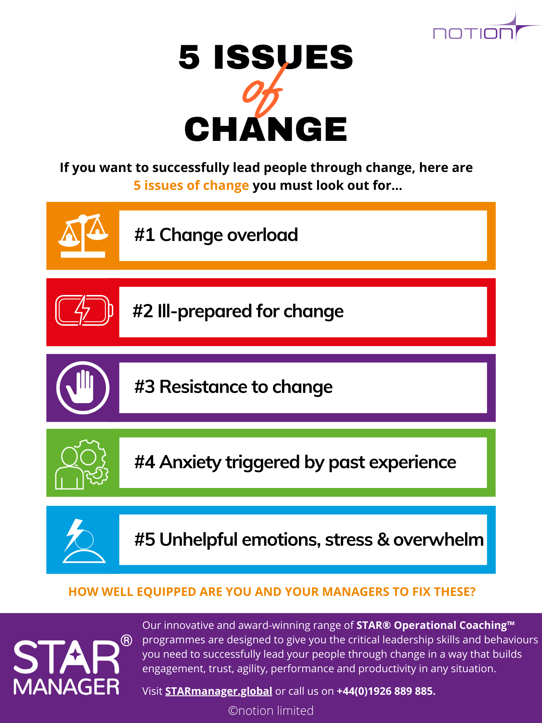 5 Symptoms of Change